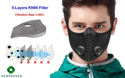 Are Cycling Masks with Filter Effective Against the Coronavirus?