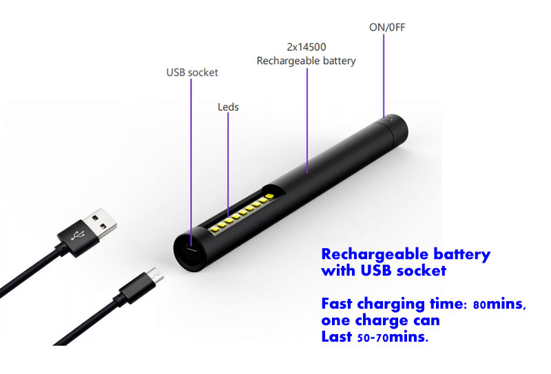 uv sanitizer wand with usb charge